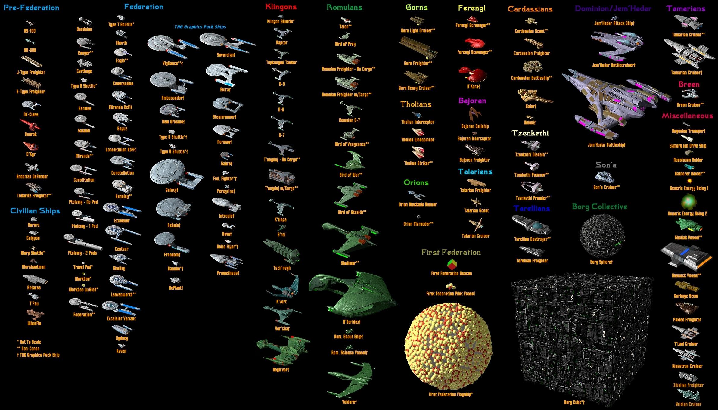1313 star trek fonds d'écran hd | arrière-plans - wallpaper abyss
