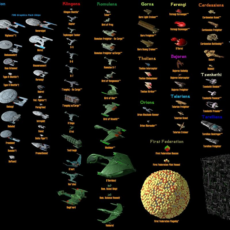 10 Top Star Trek Wall Paper FULL HD 1920×1080 For PC Desktop 2020 free download 1313 star trek fonds decran hd arriere plans wallpaper abyss 800x800