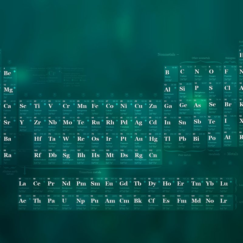 10 New Periodic Table Desktop Background FULL HD 1080p For PC Background 2021 free download chemistry periodic table wallpaper 49704 1920x1200 px hdwallsource 800x800
