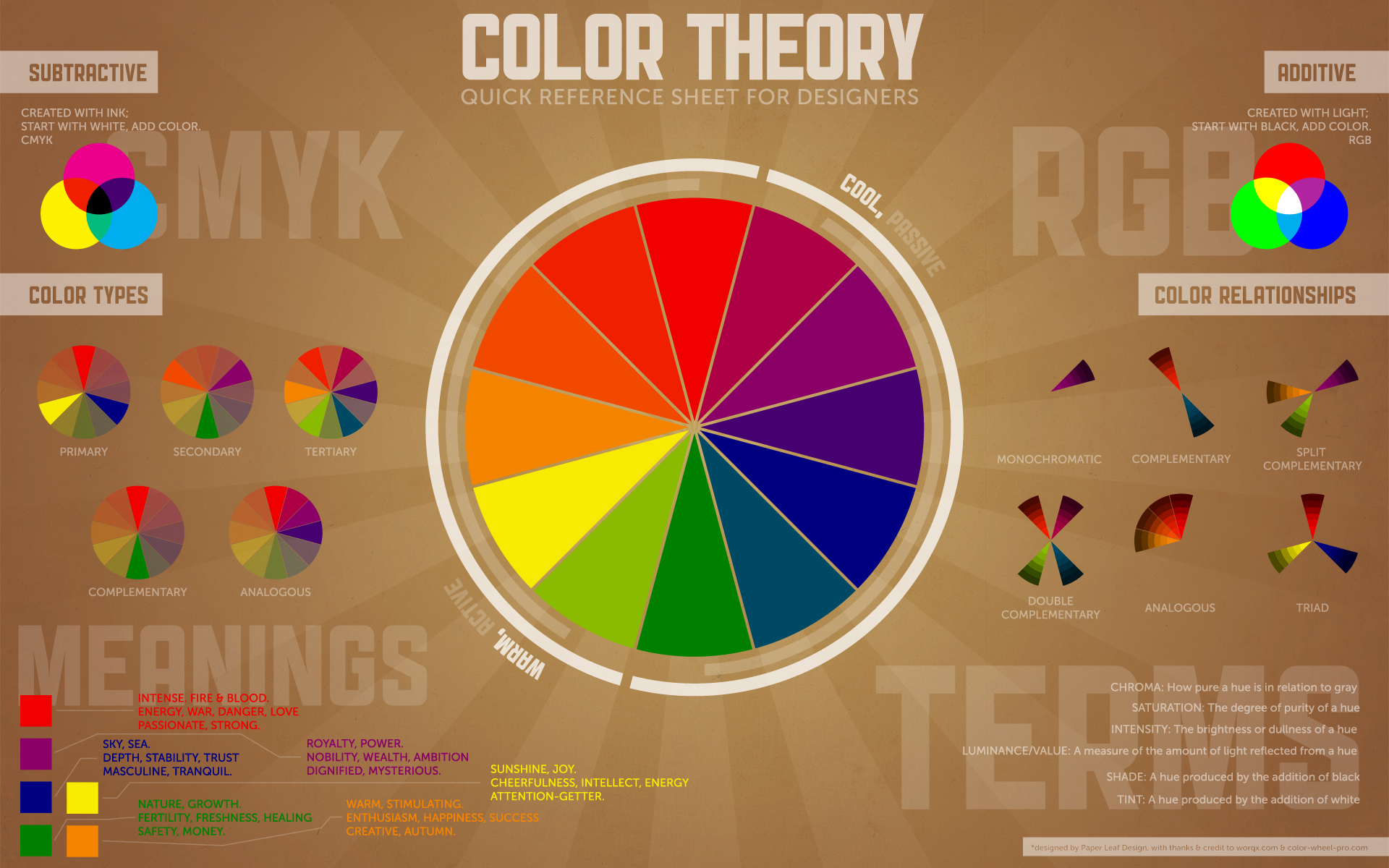 color theory quick reference poster | paper leaf