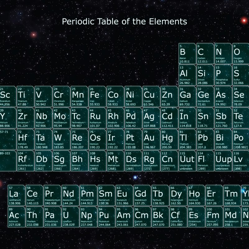 10 Latest Periodic Table Computer Background FULL HD 1920×1080 For PC Background 2021 free download cool periodic table wallpaper 1 800x800
