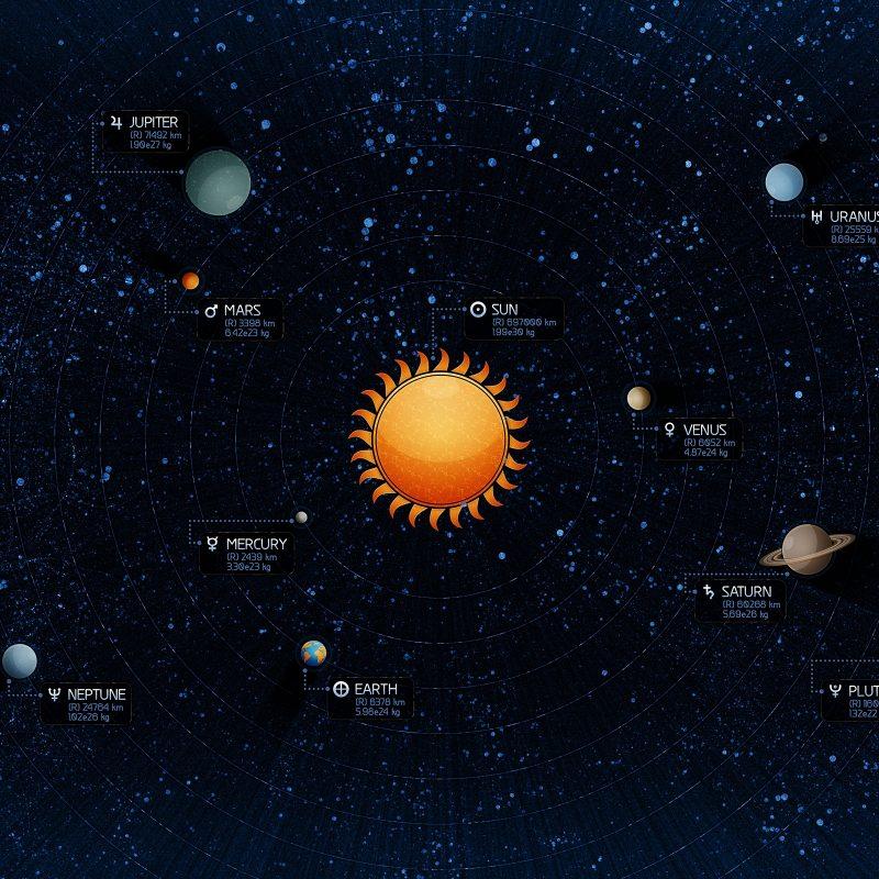10 Best Solar System Desktop Background FULL HD 1080p For PC Desktop 2018 free download creative graphics solar system wallpapers desktop phone tablet 800x800