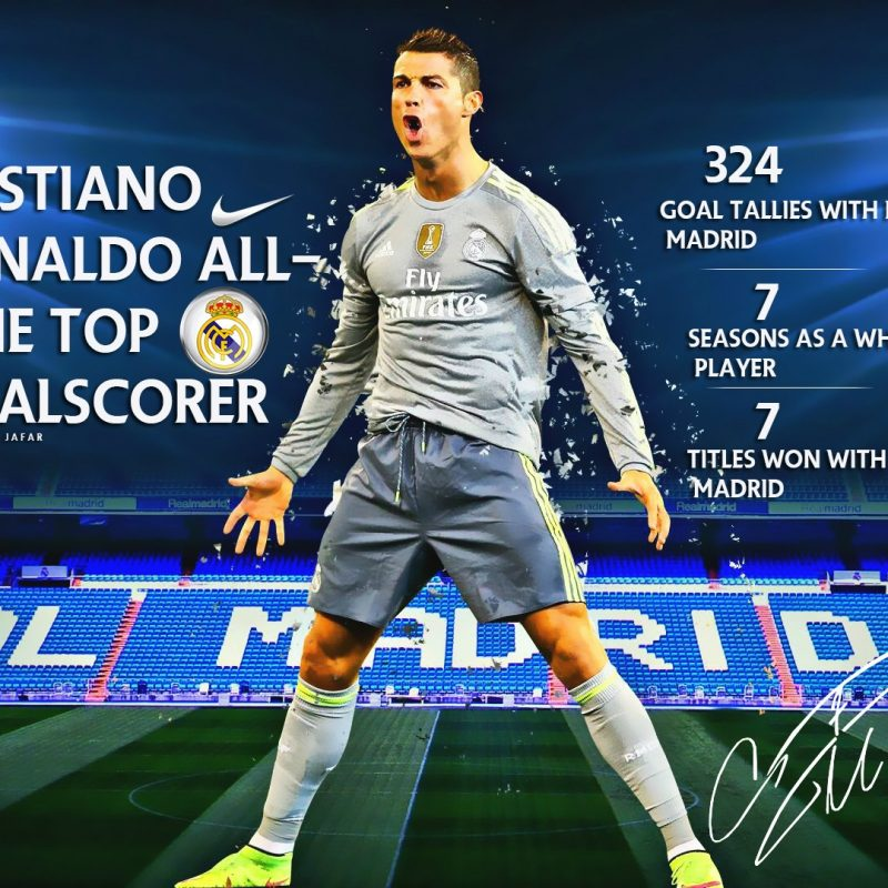 10 Latest Cristiano Ronaldo Wallpaper 2015 FULL HD 1080p For PC Background 2018 free download cristiano ronaldo 2015 real madrid all time goalscorer wallpapers 800x800