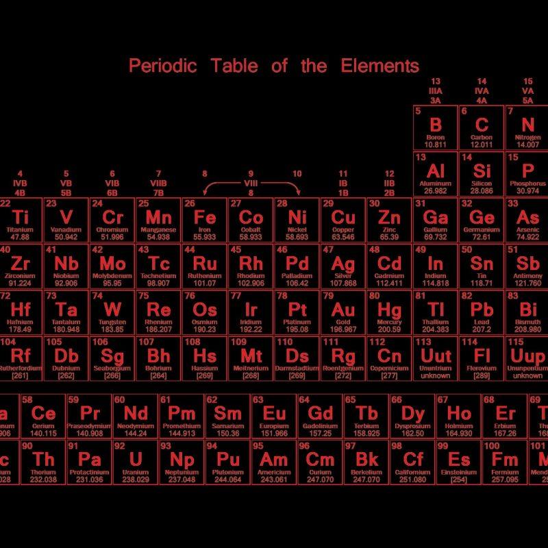 10 New Periodic Table Hd Wallpaper FULL HD 1080p For PC Desktop 2018 free download dark periodic table wallpapers periodic table wallpapers hd 800x800