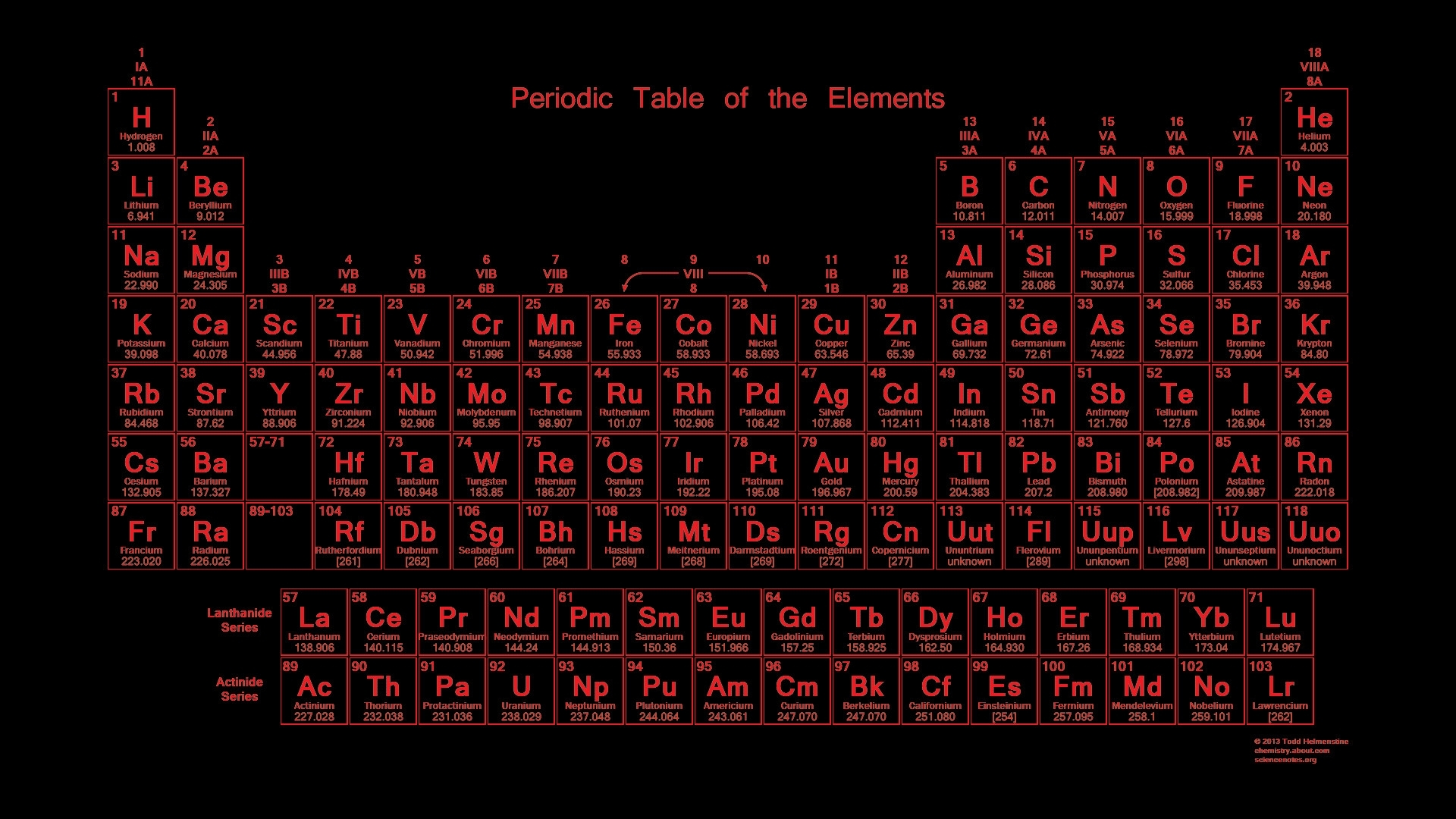 dark periodic table wallpapers, periodic table wallpapers | hd