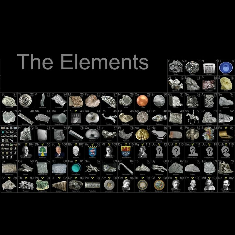 10 Best Periodic Table Of Elements Wallpaper FULL HD 1080p For PC Desktop 2018 free download geeks images periodic table of the elements wallpaper hd wallpaper 2 800x800