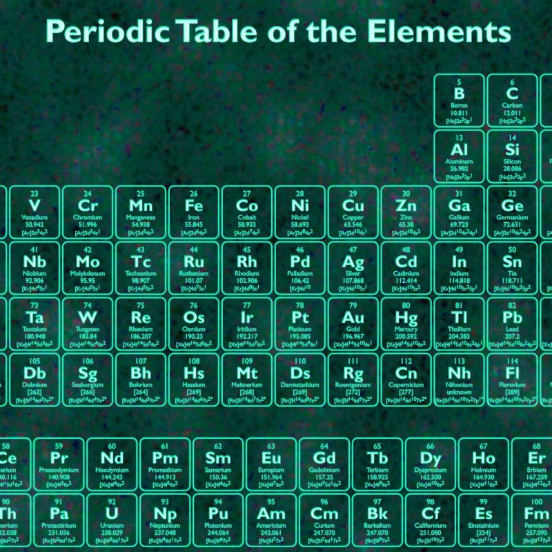 10 Best Periodic Table Of Elements Wallpaper FULL HD 1080p For PC Desktop 2018 free download glow in the dark 4k periodic table wallpaper with 118 elements 800x800