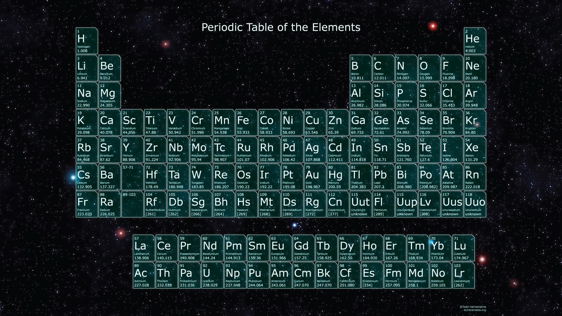 hd periodic table wallpaper (70+ images)