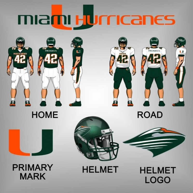 10 Best Miami Hurricane Logos Pictures FULL HD 1080p For PC Desktop 2020 free download miami hurricanes football wallpaper football time pinterest 800x800