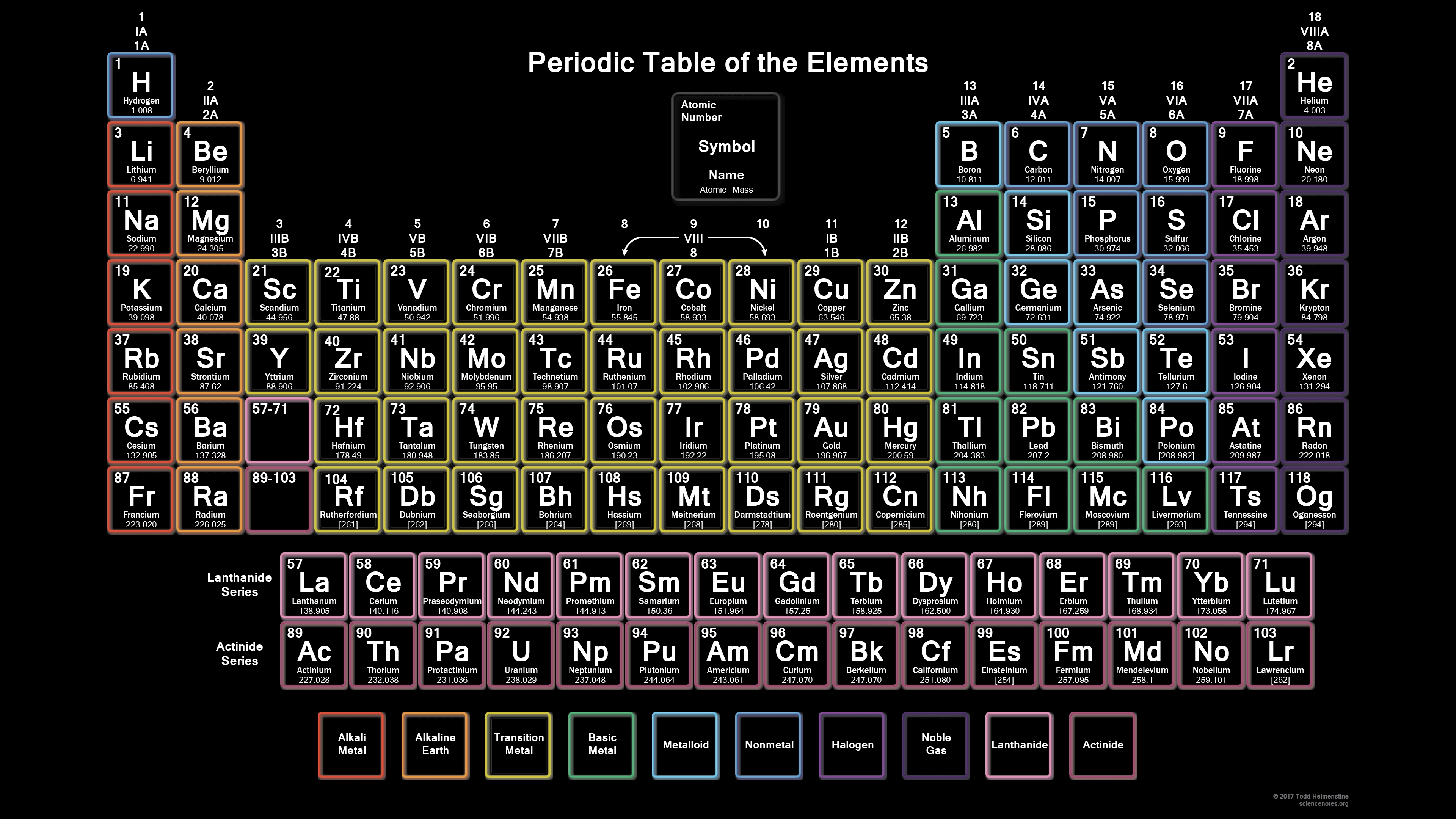 neon periodic table with 118 elements wallpaper