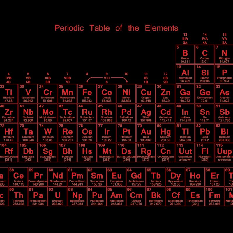 10 New Periodic Table Desktop Background FULL HD 1080p For PC Background 2021 free download neon red periodic table wallpaper 800x800