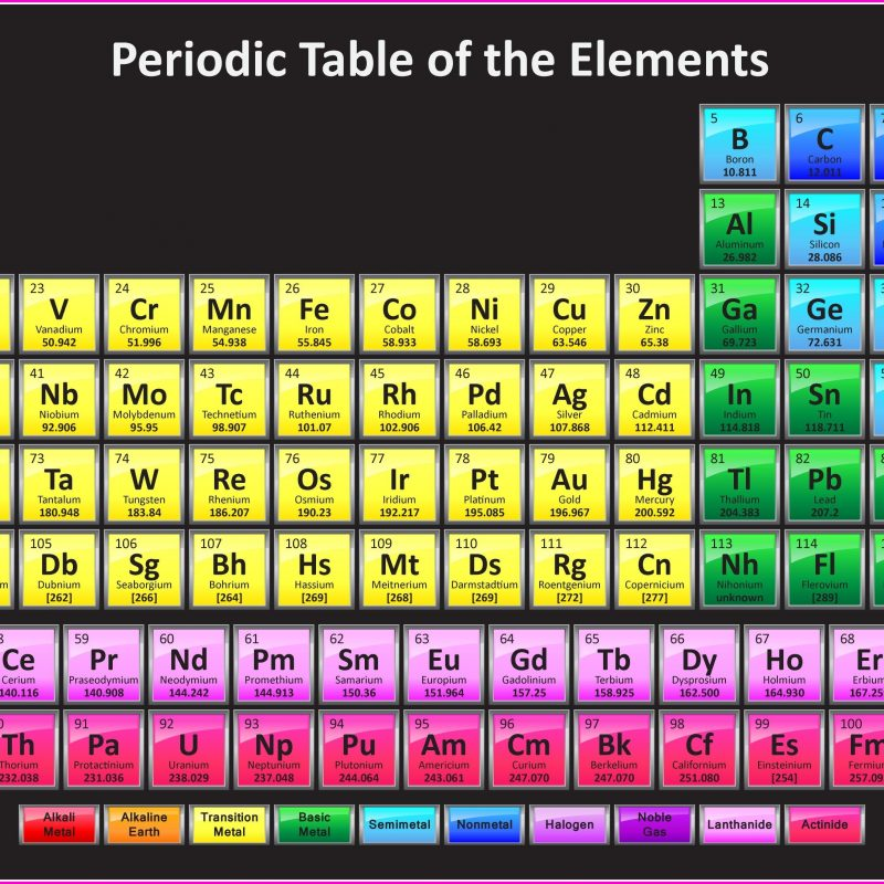 10 New The Periodic Table Hd FULL HD 1080p For PC Background 2018 free download periodic table hd wallpaper periodic table wallpaper pinterest 800x800