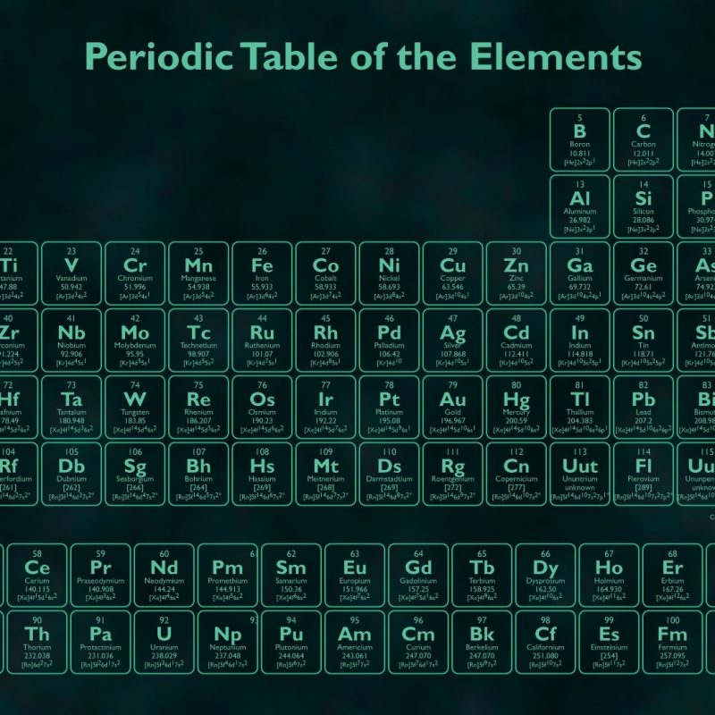 10 Best Periodic Table Of Elements Wallpaper FULL HD 1080p For PC Desktop 2018 free download periodic table of elements desktop wallpaper c2b7e291a0 1 800x800