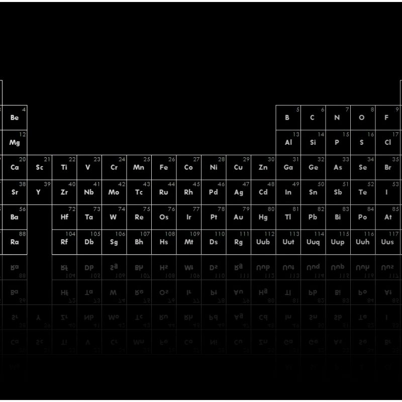 10 Latest Periodic Table Computer Background FULL HD 1920×1080 For PC Background 2021 free download periodic table wallpaper 1920x1080 periodic table wallpaper 800x800