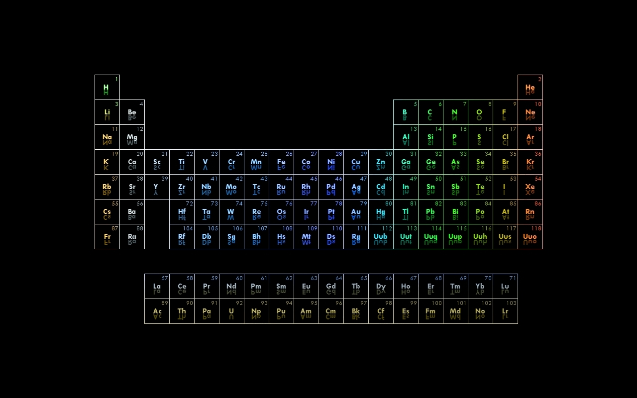 periodic table wallpaper backgrounds of mobile computer screen