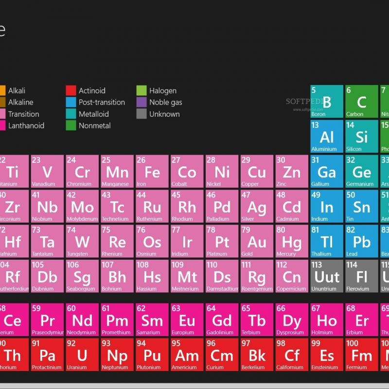 10 New The Periodic Table Hd FULL HD 1080p For PC Background 2018 free download periodic table wallpaper c2b7e291a0 download free beautiful full hd 1 800x800