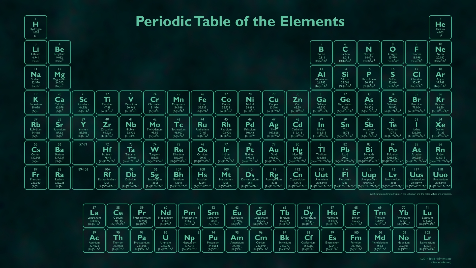 periodic table wallpaper hd images high quality glow in the dark for