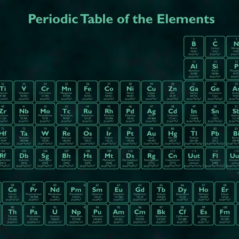 10 New Periodic Table Desktop Background FULL HD 1080p For PC Background 2021 free download periodic table wallpaper hd images high quality glow in the dark for 800x800