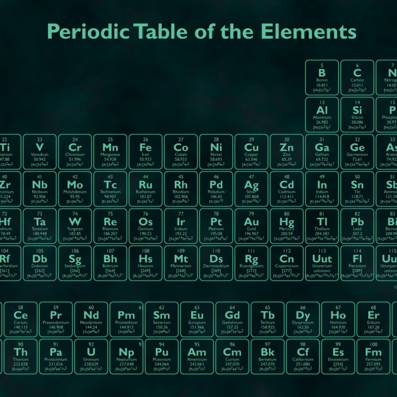 10 New Periodic Table Hd Wallpaper FULL HD 1080p For PC Desktop 2018 free download periodic table wallpaper high resolution 73 images 800x800