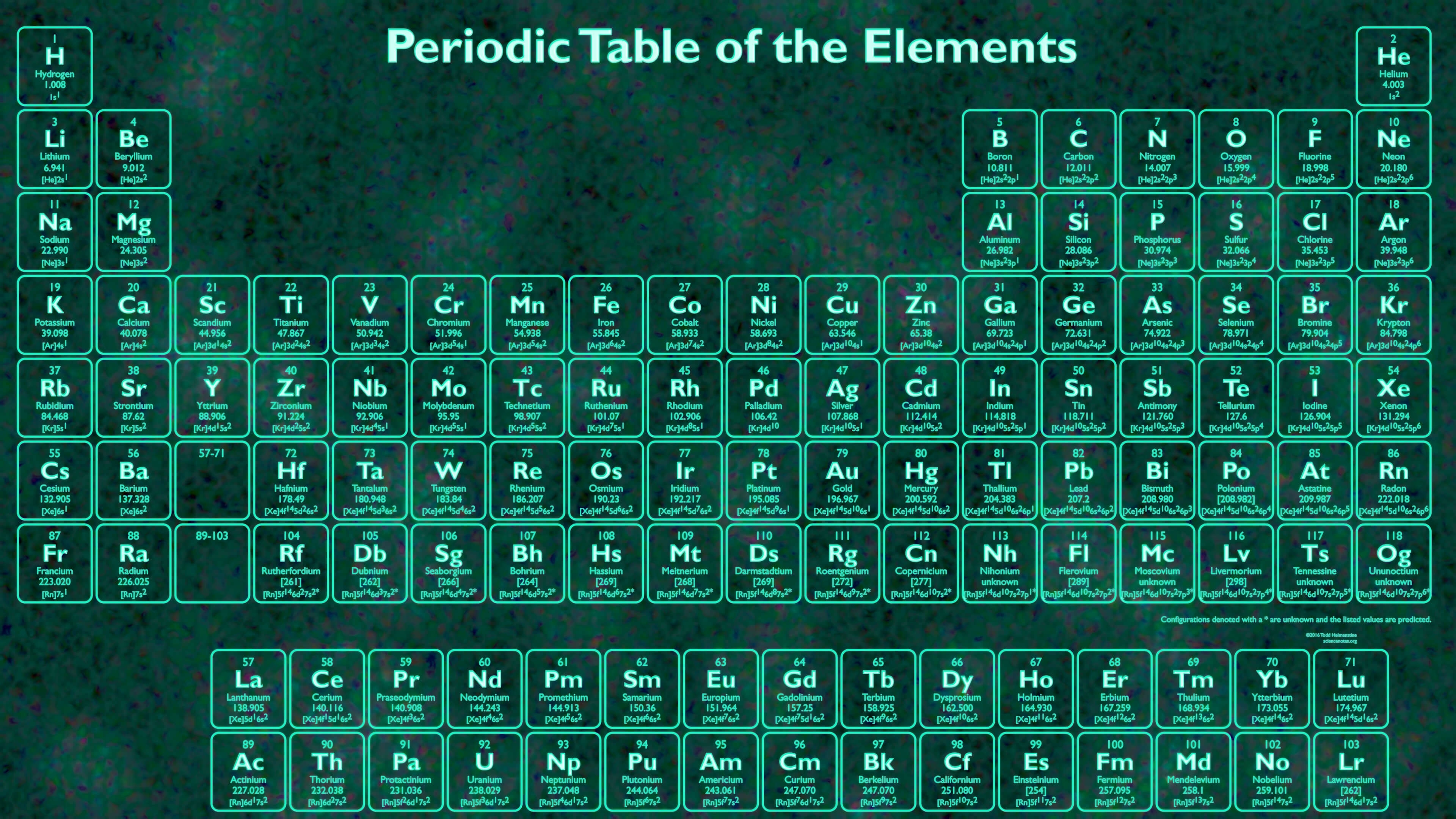 title periodic table wallpapers science notes and projects dimension 3840 x 2160 file type jpgjpeg