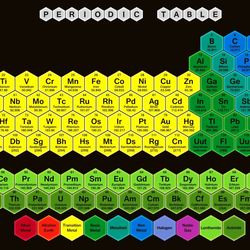 10 Best Periodic Table Of Elements Wallpaper FULL HD 1080p For PC Desktop 2018 free download periodic table wallpapers science notes and projects 3 800x800