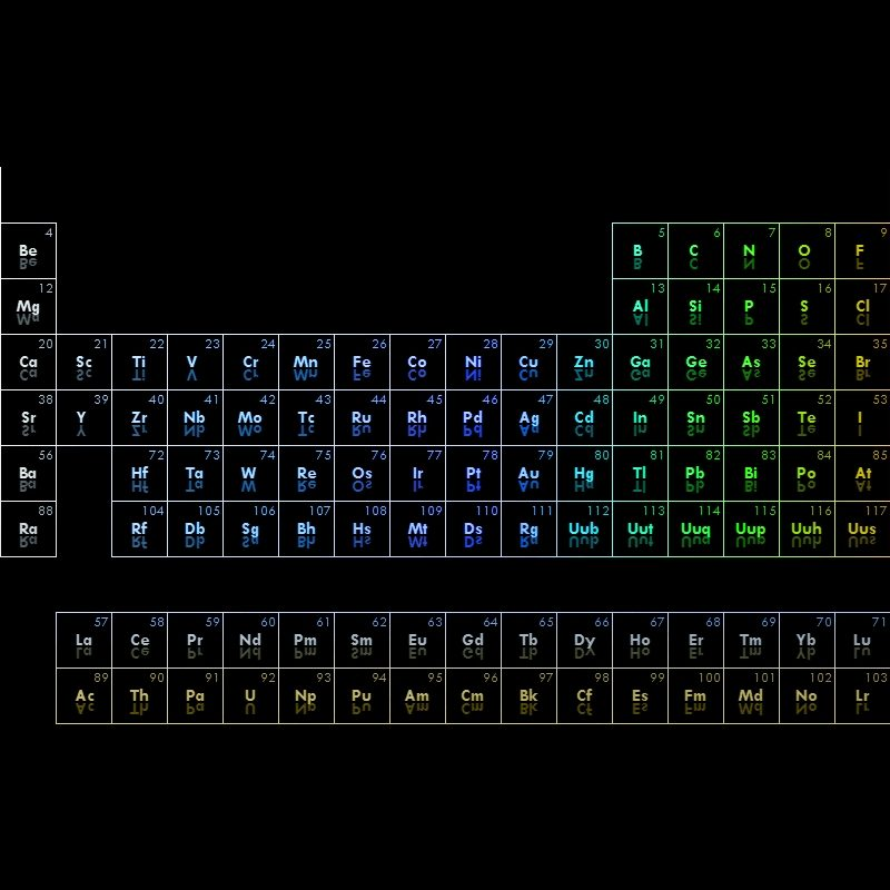 10 New Periodic Table Desktop Background FULL HD 1080p For PC Background 2021 free download periodic table wallpapers wallpaper cave 1 800x800