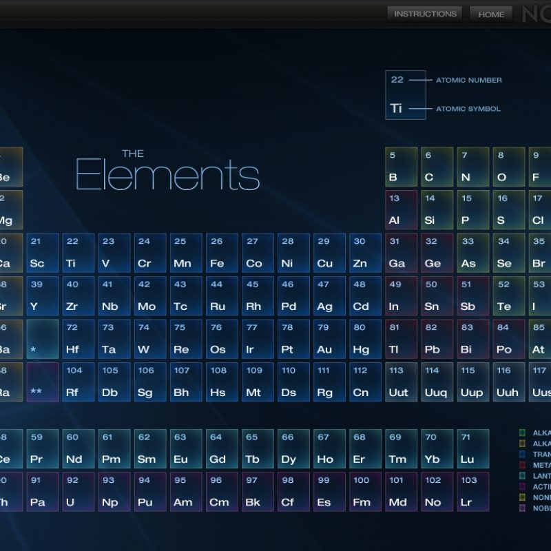 10 Best Periodic Table Of Elements Wallpaper FULL HD 1080p For PC Desktop 2018 free download periodic tables free wallpapers wallpaper pinterest periodic 1 800x800