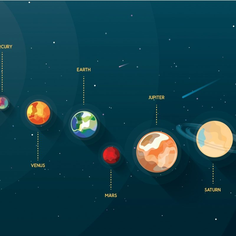 10 Latest Solar System Planets Wallpaper FULL HD 1080p For PC Desktop 2020 free download solar system hd deluxe live android wallpaper review technology 800x800
