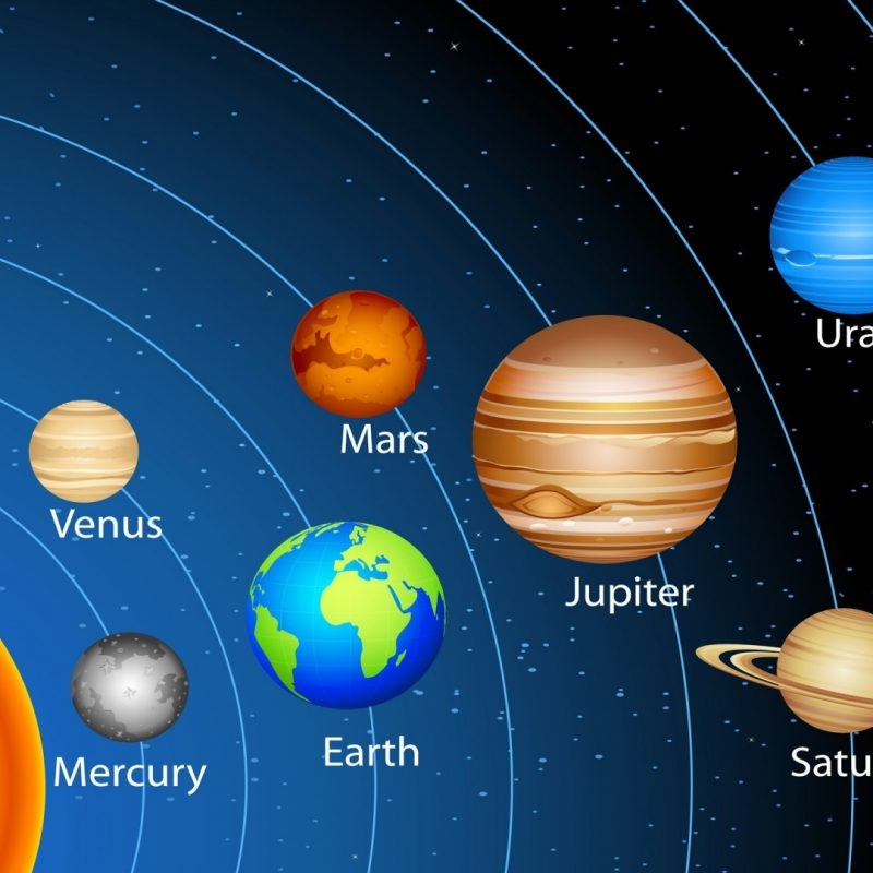 10 Latest Solar System Wallpaper Desktop FULL HD 1920×1080 For PC Background 2018 free download solar system wallpapers hd wallpaper wiki 800x800