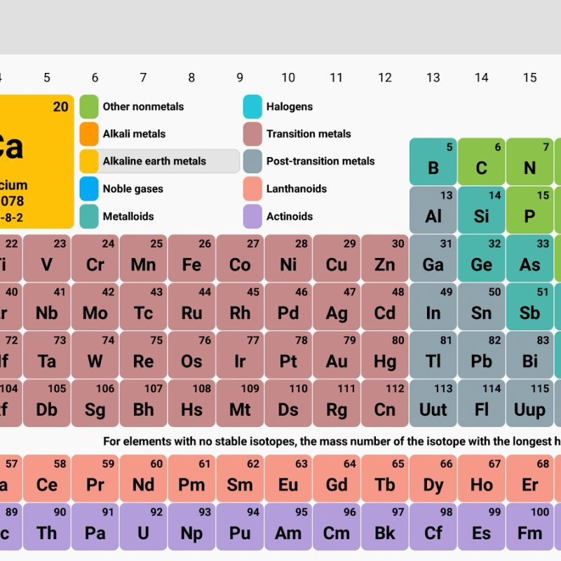 10 New The Periodic Table Hd FULL HD 1080p For PC Background 2021 free download some periodic tables in different designs 800x800