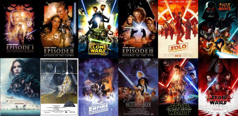 10 Best Star Wars Movie Poster Wallpaper FULL HD 1080p For PC Desktop 2018 free download star wars posters wallpaper starwars 800x391