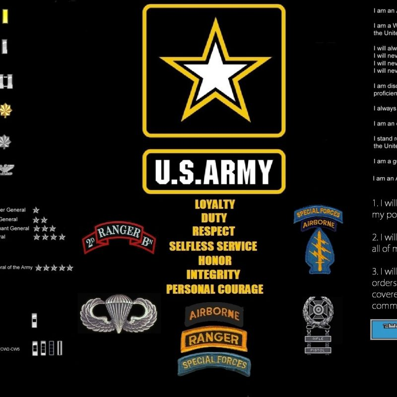 10 New Us Army Desktop Wallpaper FULL HD 1080p For PC Background 2018 free download us army wallpaper backgrounds wallpaper 640x1136 us army logo 800x800